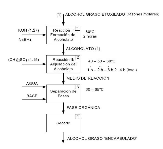 Diagramas de bloques diagrama de bloques ccuart Image collections