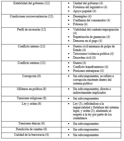 Lecturas para practicar el subjuntivo